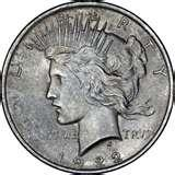 pictures of American Dollar Coin 1922