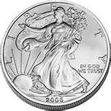 images of American Silver Eagle Coin Values