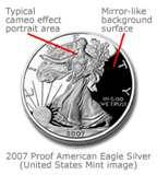 2007 American Eagle Silver Proof Coin photos