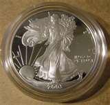 American Eagle Silver Dollar Mintage pictures