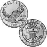 American Eagle Silver Dollar Mintage images